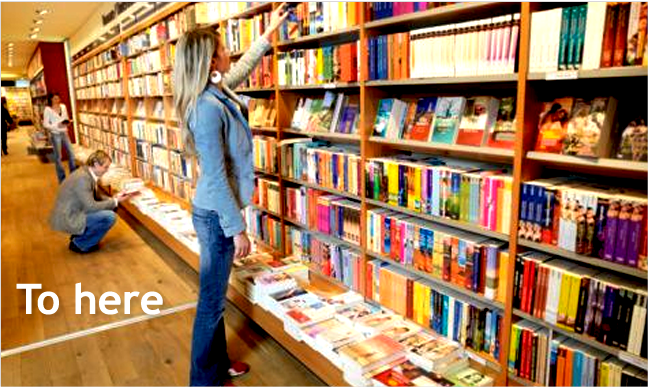 Learn how to get your book in bookstores